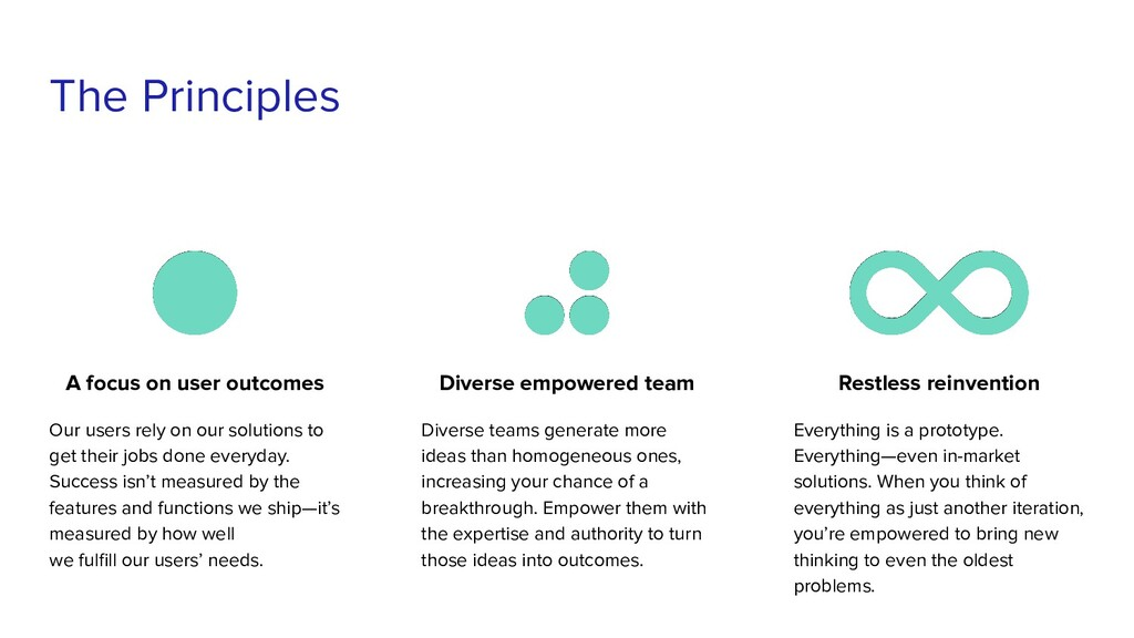 The Principles A focus on user outcomes Diverse...