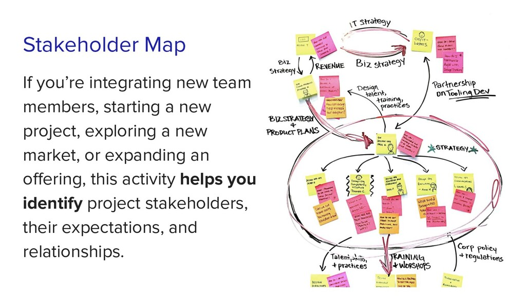 Stakeholder Map If you're integrating new team ...