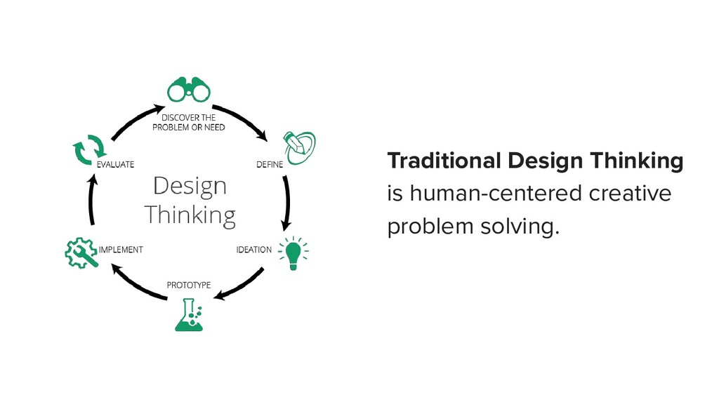Traditional Design Thinking is human-centered c...