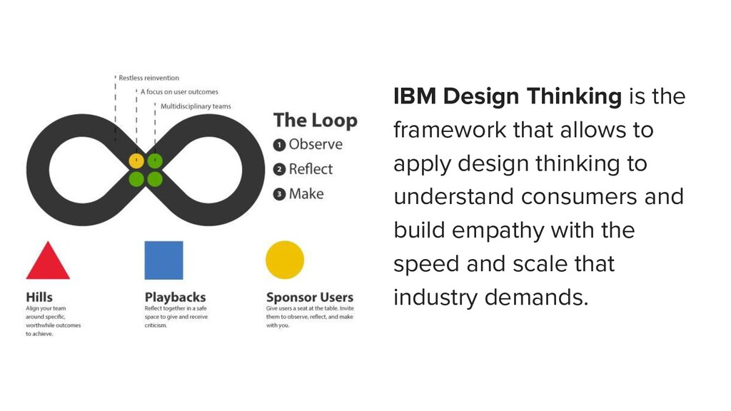 IBM Design Thinking is the framework that allow...