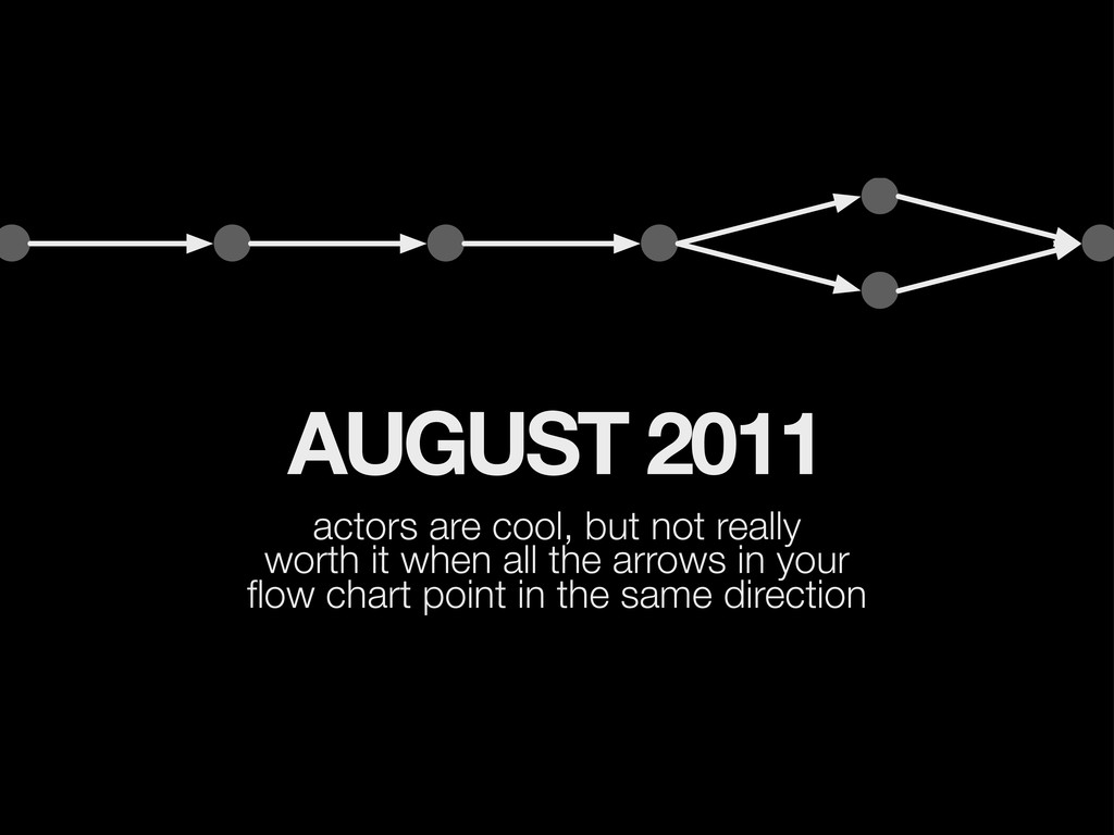 AUGUST 2011 actors are cool, but not really wor...