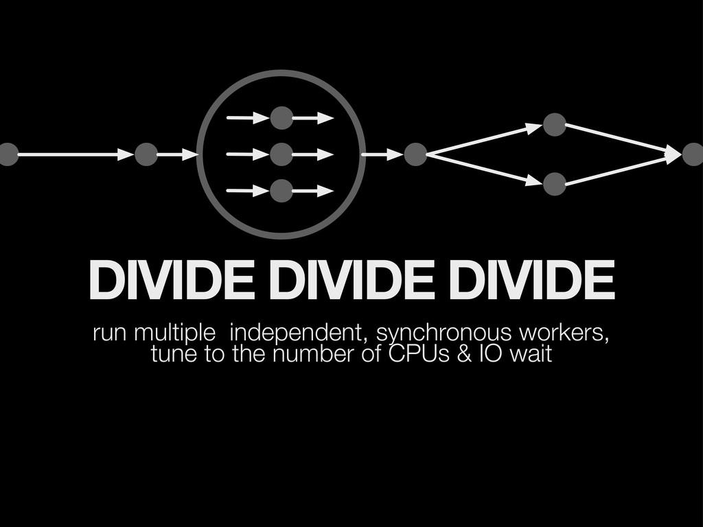 DIVIDE DIVIDE DIVIDE run multiple independent, ...