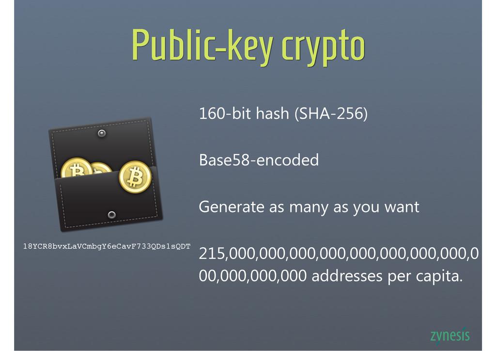 Public-key crypto 160-bit hash (SHA-256) 18YCR8...