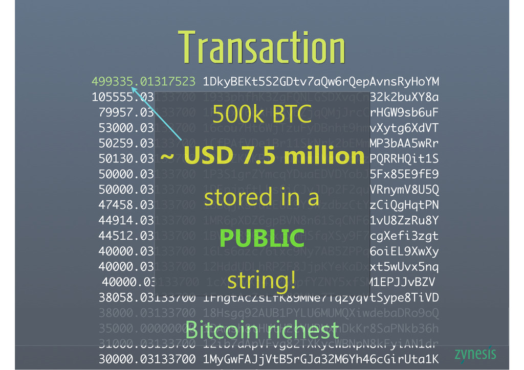 Transaction 499335.01317523 1DkyBEKt5S2GDtv7aQw...