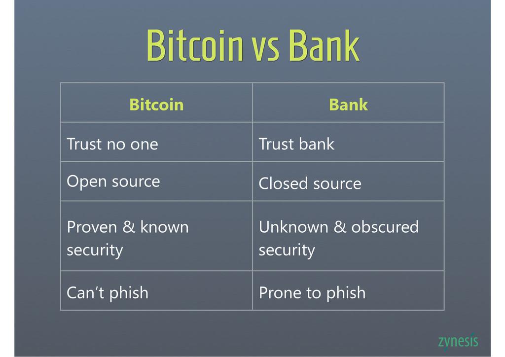 Bitcoin vs Bank Bitcoin Bank Trust no one Trust...