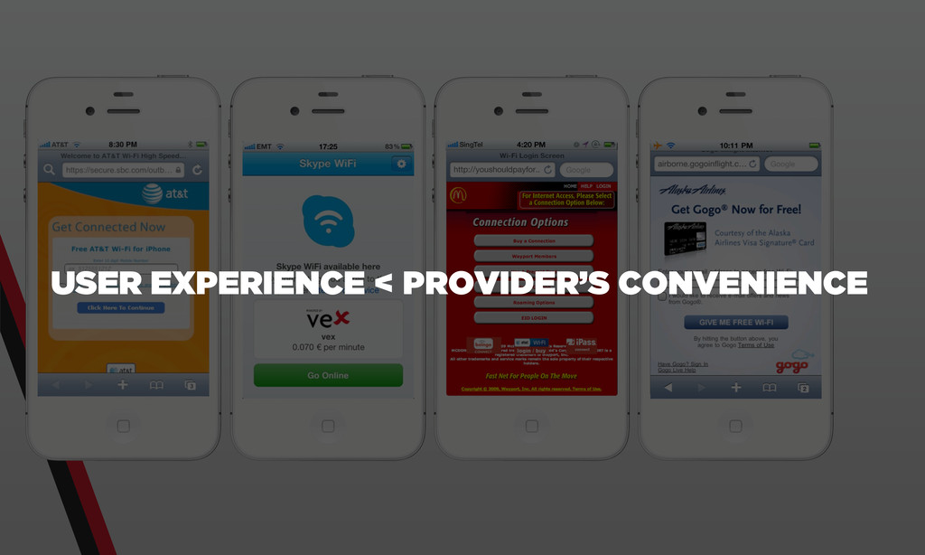 USER EXPERIENCE < PROVIDER'S CONVENIENCE