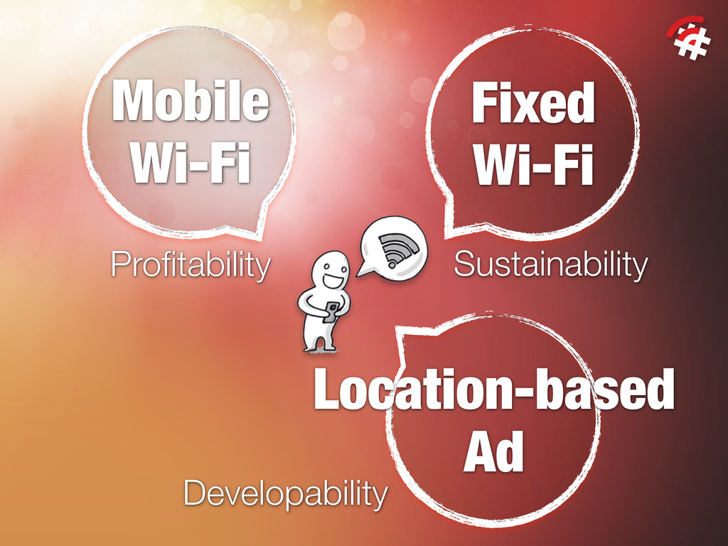Fixed Wi-Fi Mobile Wi-Fi Location-based Ad Sust...