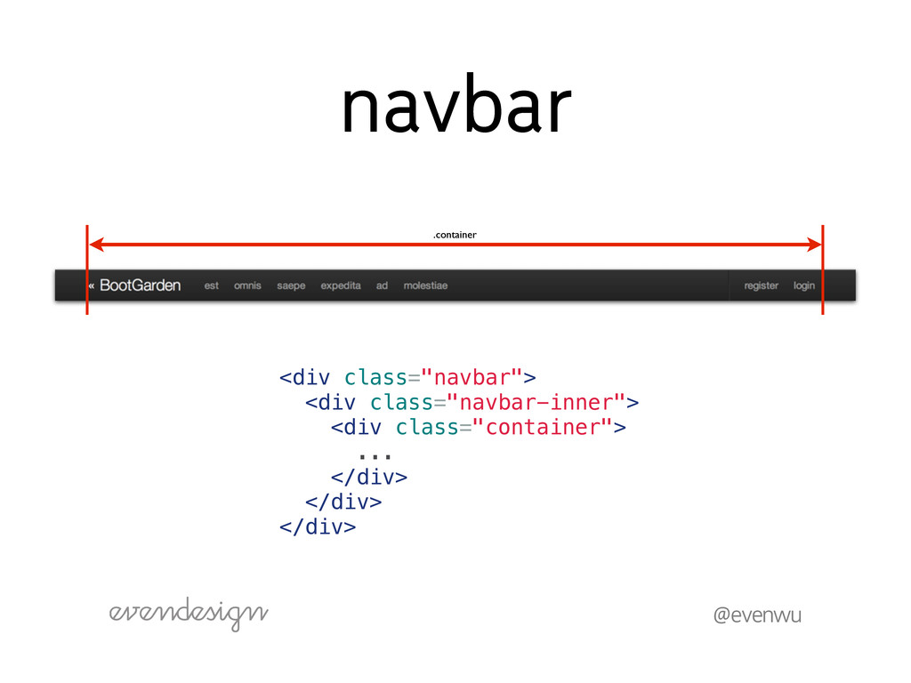 "!FWFOXV OBWCBS <div class=""navbar""> <div class=..."