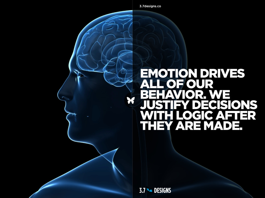 EMOTION DRIVES ALL OF OUR BEHAVIOR. WE JUSTIFY ...