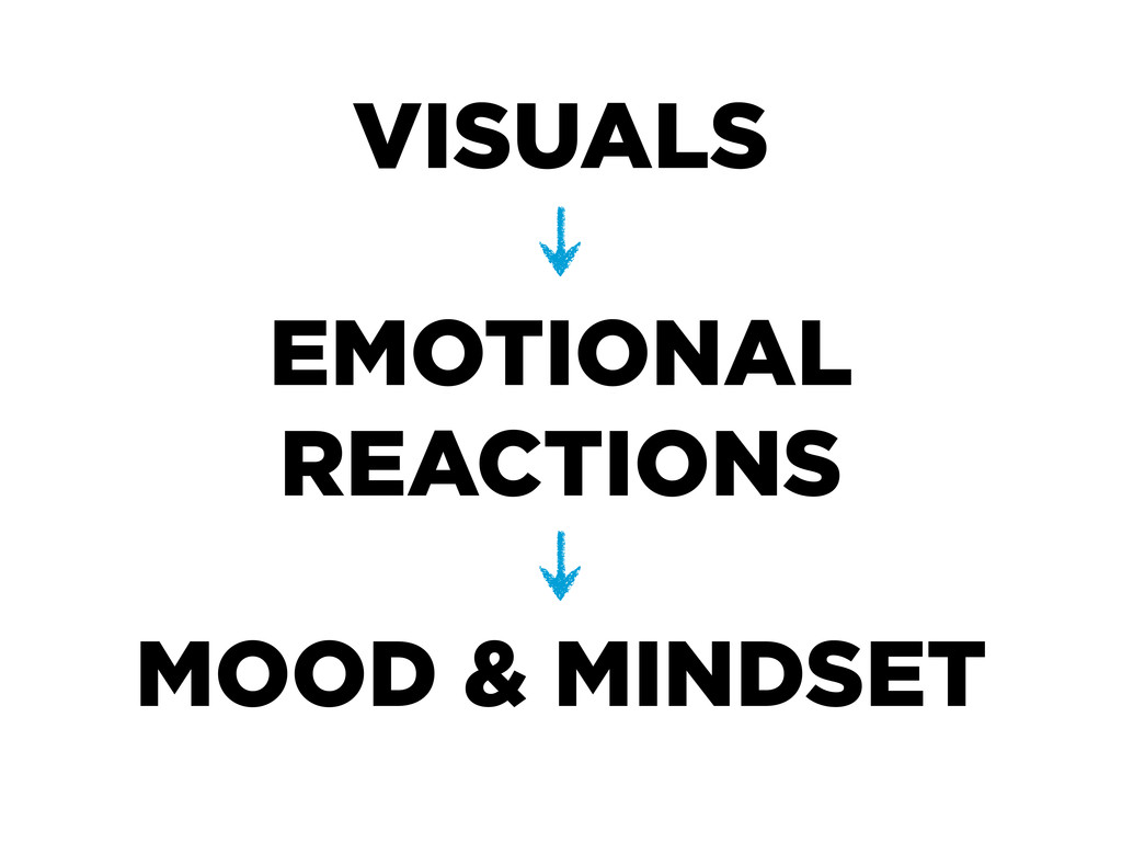 VISUALS EMOTIONAL REACTIONS MOOD & MINDSET