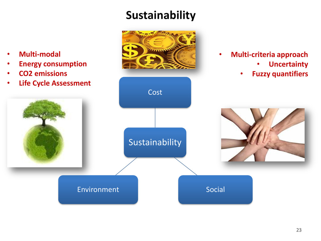 23 Sustainability 23 Sustainability Cost Social...
