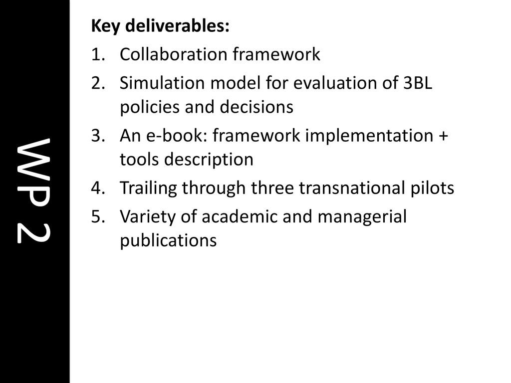 WP 2 Key deliverables: 1. Collaboration framewo...