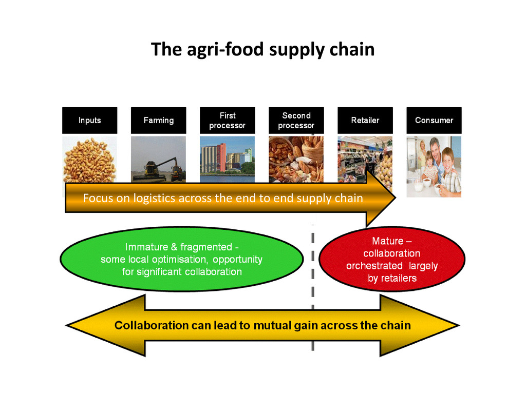 The agri-food supply chain Focus on logistics a...
