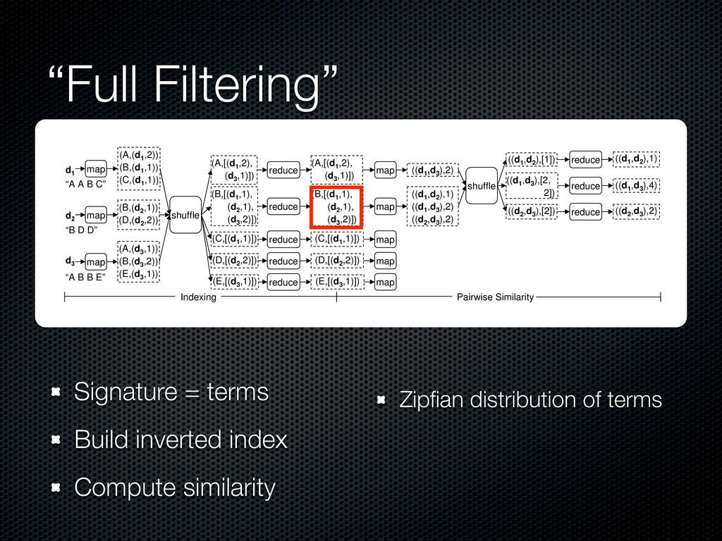 """""""Full Filtering"""" d! (A,(d! ,2)) (B,(d1 ,1)) (C,..."""