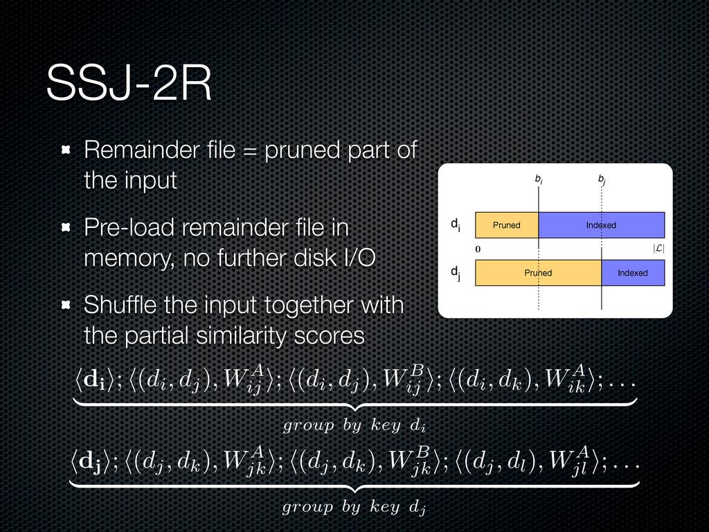 SSJ-2R di ; (di , dj ), WA ij ; (di , dj ), WB ...