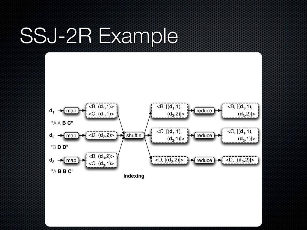 shuffle <B, [(d1 ,1), (d3 ,2)]> <C, [(d1 ,1), (d...
