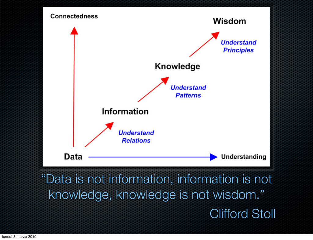"""Data is not information, information is not kn..."