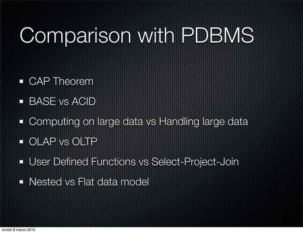 Comparison with PDBMS CAP Theorem BASE vs ACID ...