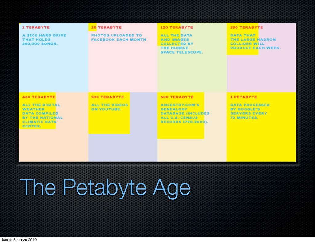 The Petabyte Age lunedì 8 marzo 2010
