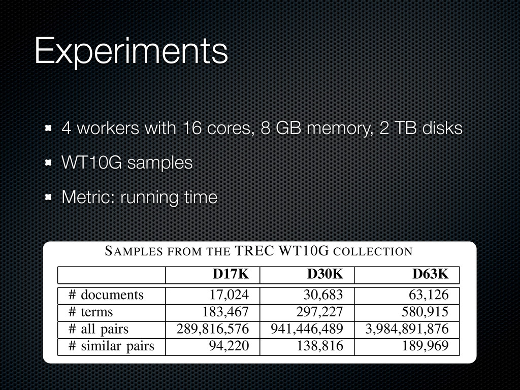 Experiments 4 workers with 16 cores, 8 GB memor...