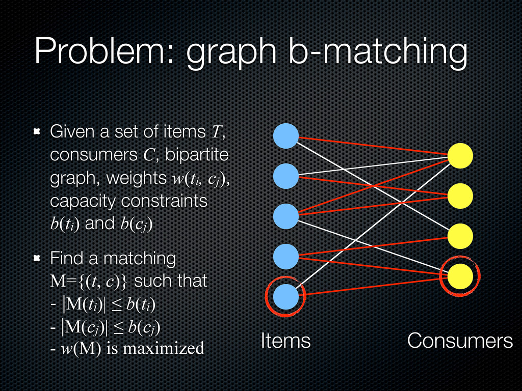 Problem: graph b-matching Given a set of items ...