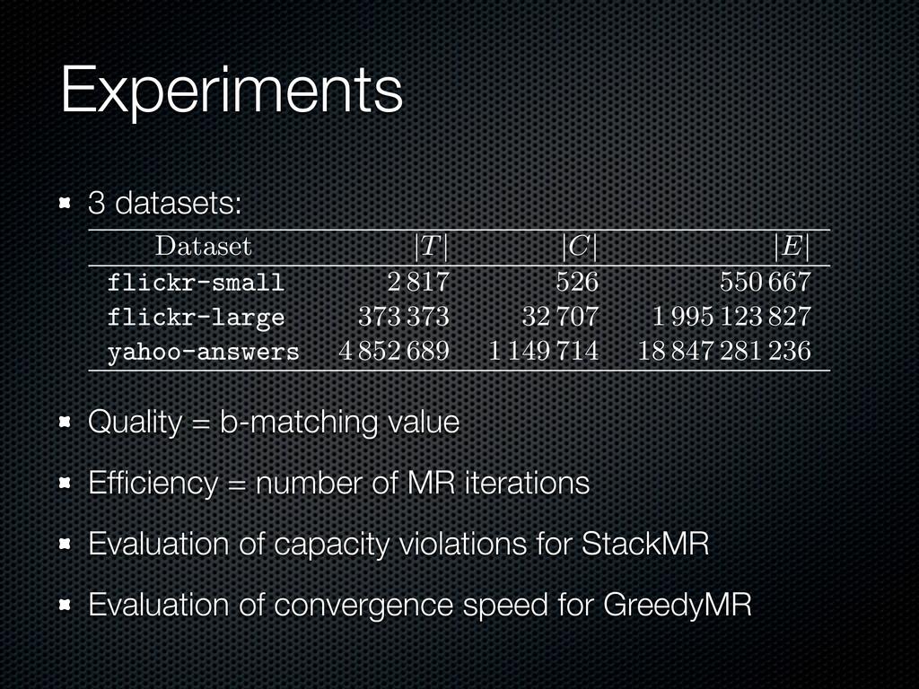 Experiments 3 datasets: Quality = b-matching va...