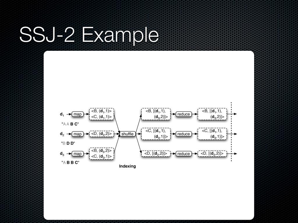 shuffle <B, [(d 1 ,1), (d 3 ,2)]> <C, [(d 1 ,1),...