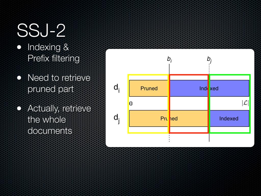 SSJ-2 Pruned Indexed Pruned Indexed d i d j bi ...