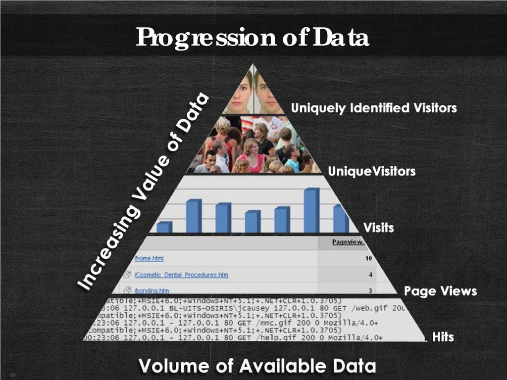 Progression of Data