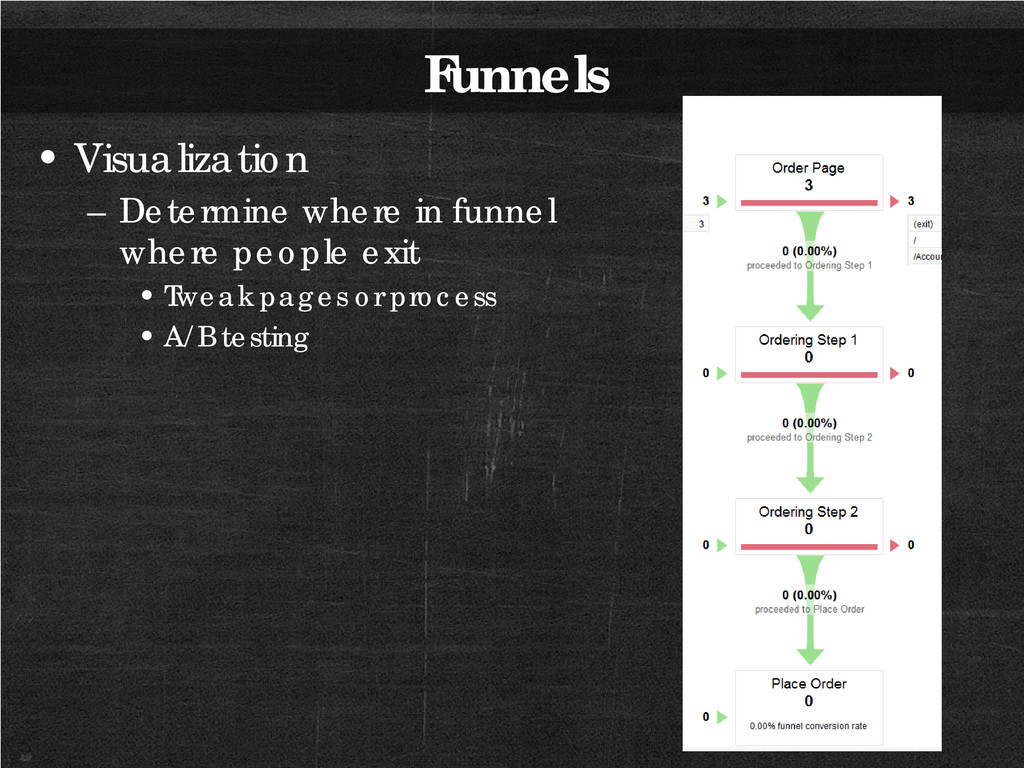 Funnels • Visualization – Determine where in fu...