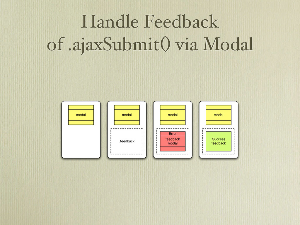 Handle Feedback of .ajaxSubmit() via Modal moda...
