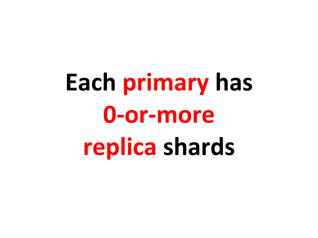Each primary has 0-or-more replica shards