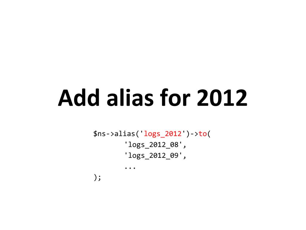 Add alias for 2012 $ns->alias('logs_2012')->to(...