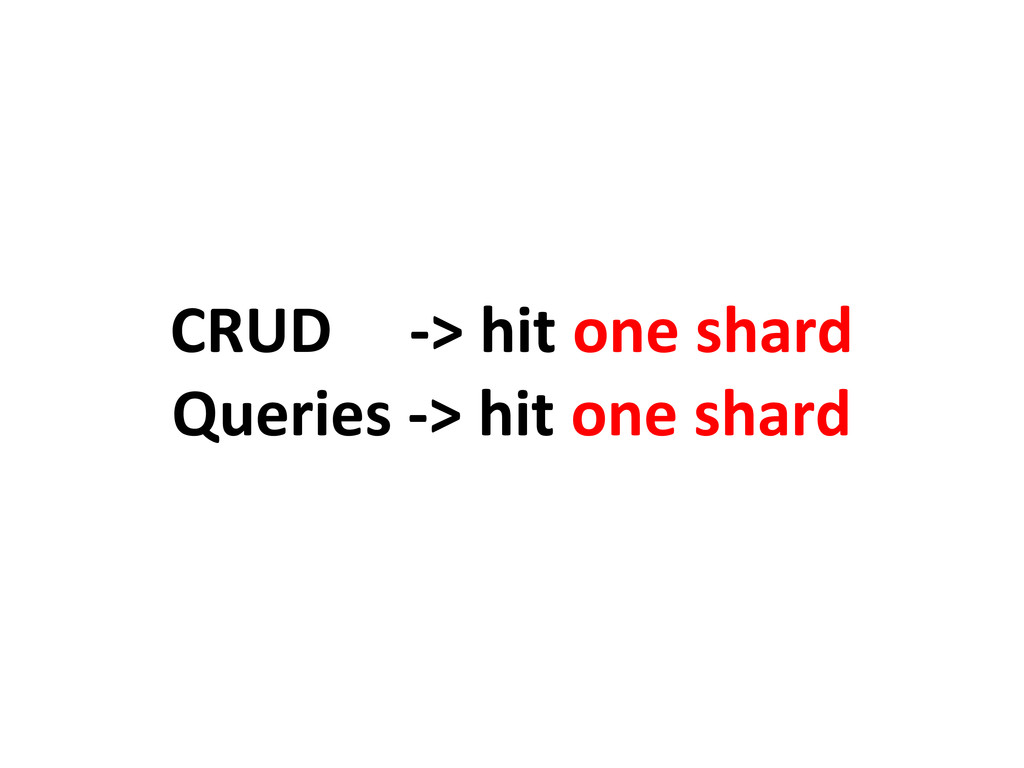 CRUD -> hit one shard Queries -> hit one shard
