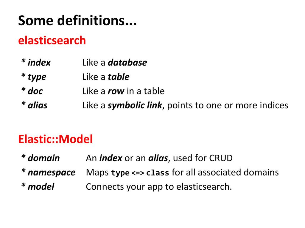 Some definitions... * index * type * doc * alia...