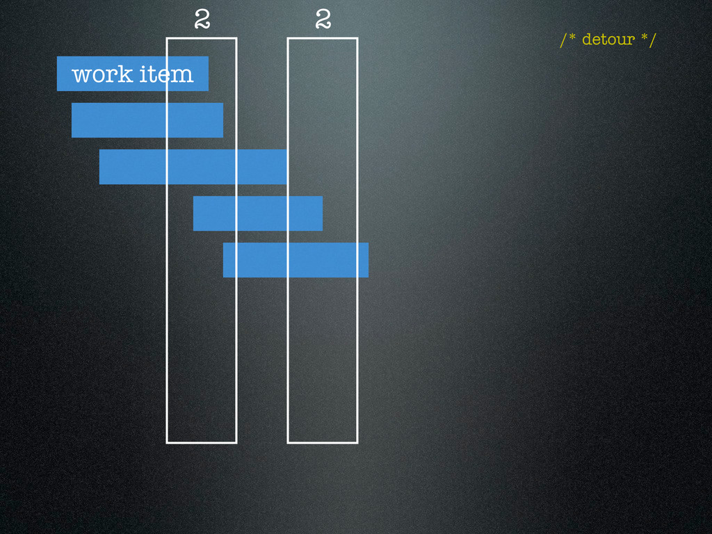 work item 2 2 /* detour */
