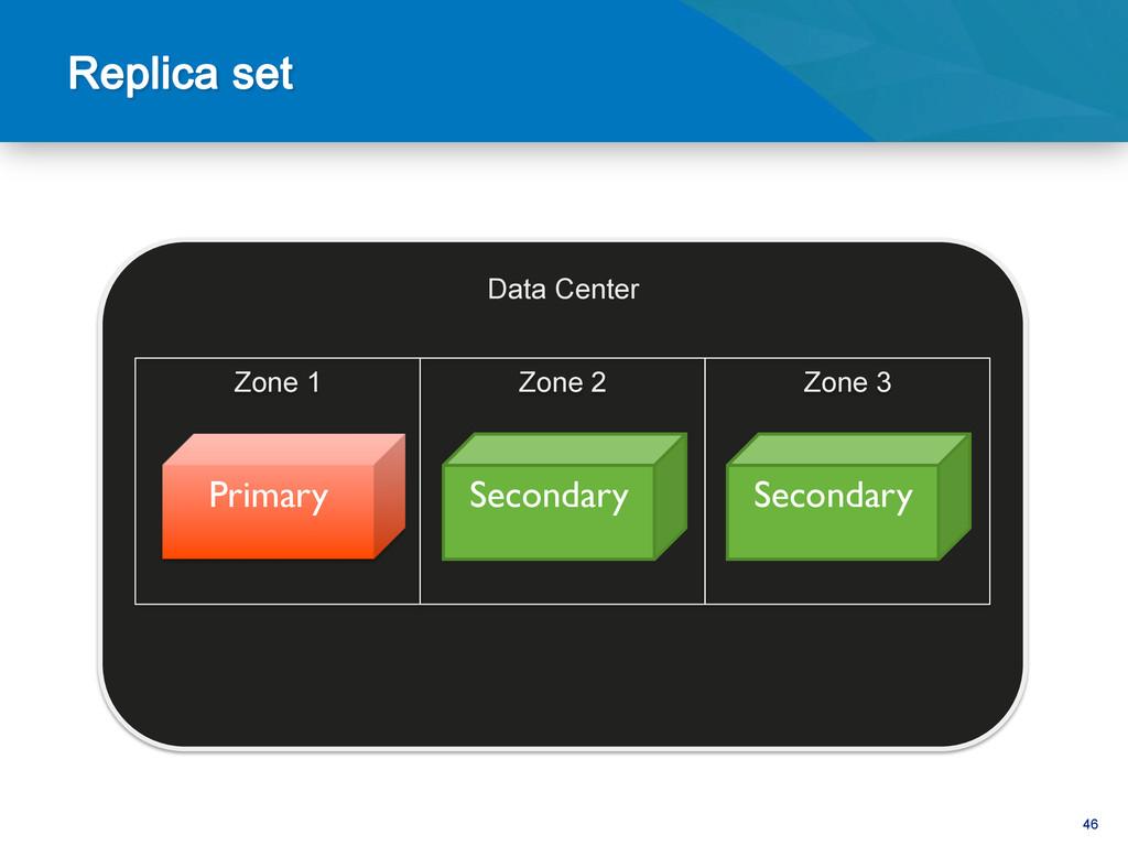 46 Data Center Primary  Secondary  Secondar...