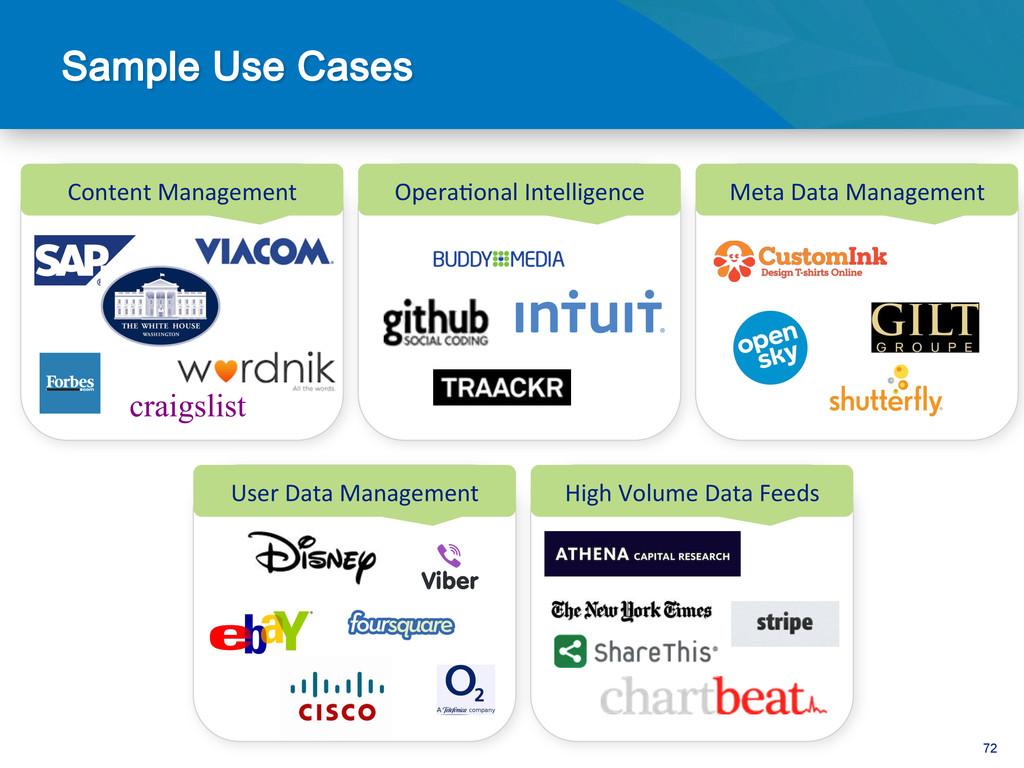 72 User Data Management  High Volum...