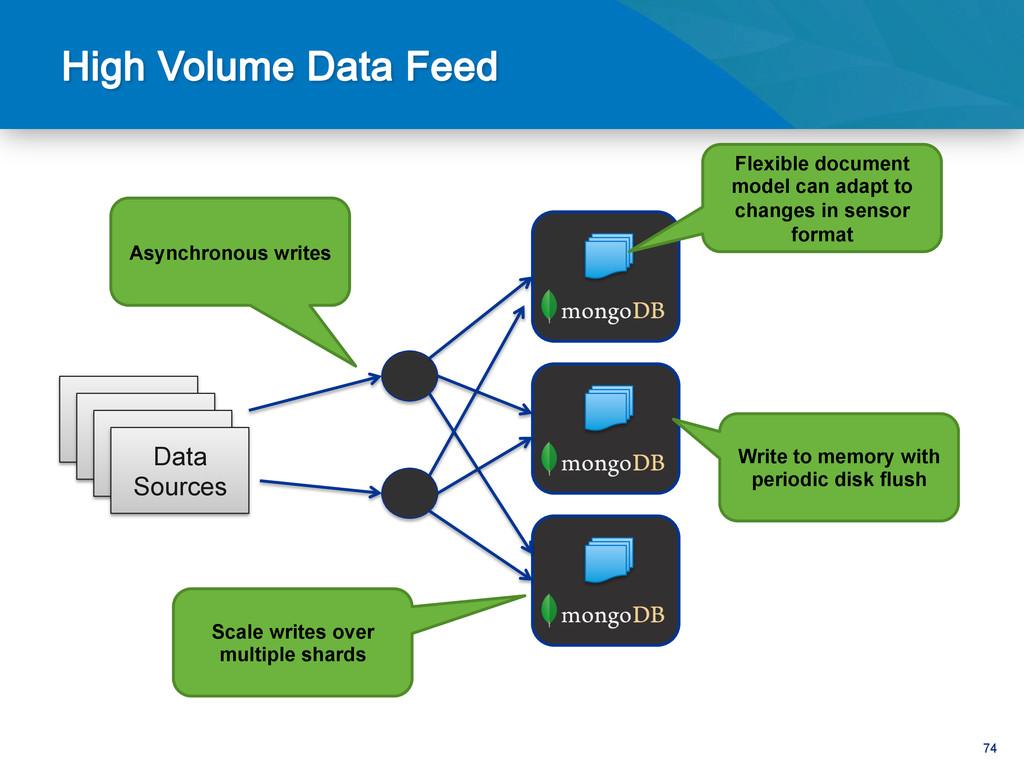 74 Data Sources Asynchronous writes Flexible do...