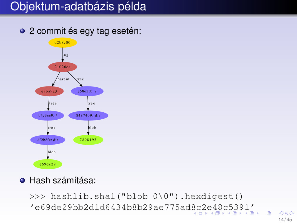 Objektum-adatbázis példa 2 commit és egy tag es...