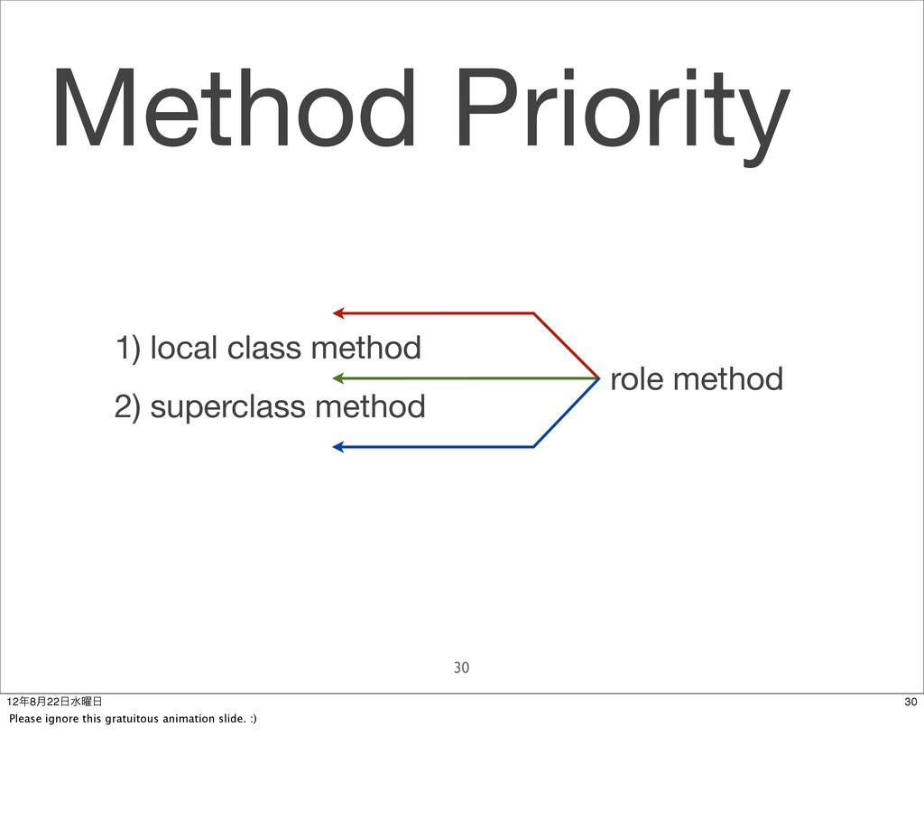 Method Priority 30 role method 1) local class m...