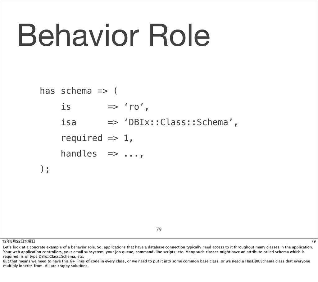 Behavior Role 79 has schema => ( is => 'ro', is...