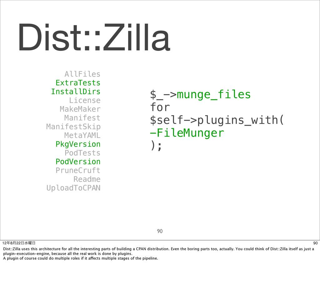 Dist::Zilla 90 AllFiles ExtraTests InstallDirs ...