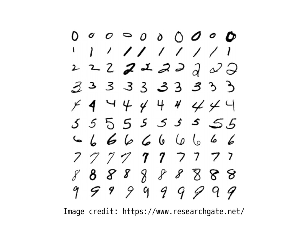 Image credit: https://www.researchgate.net/