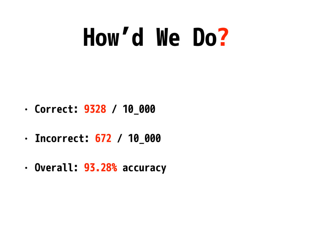 How'd We Do? • Correct: 9328 / 10_000 • Incorre...