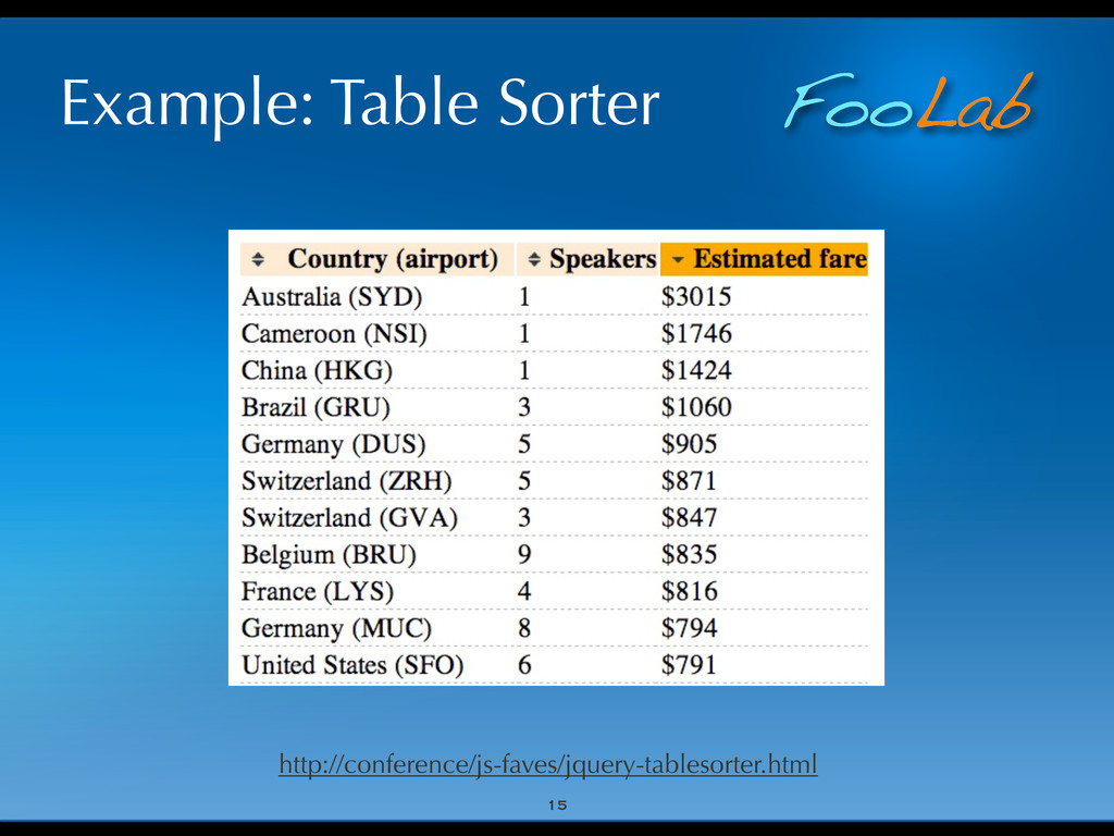 FooLab Example: Table Sorter 15 http://conferen...