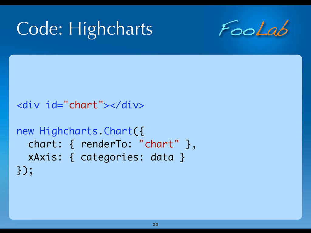 "FooLab Code: Highcharts 33 <div id=""chart""></di..."