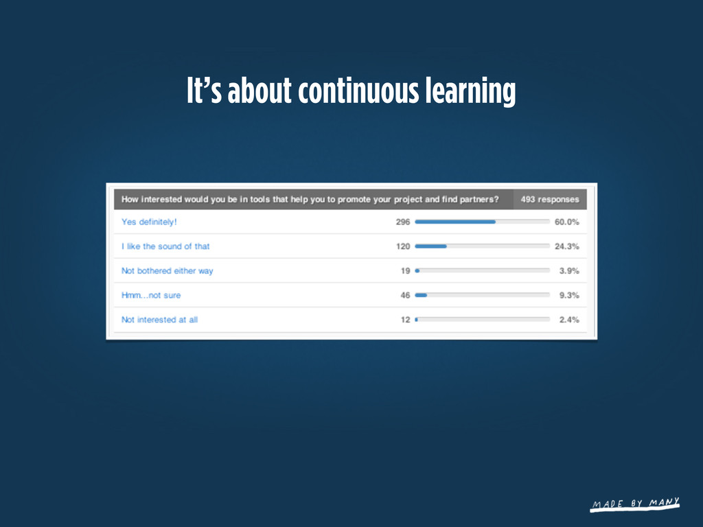 It's about continuous learning