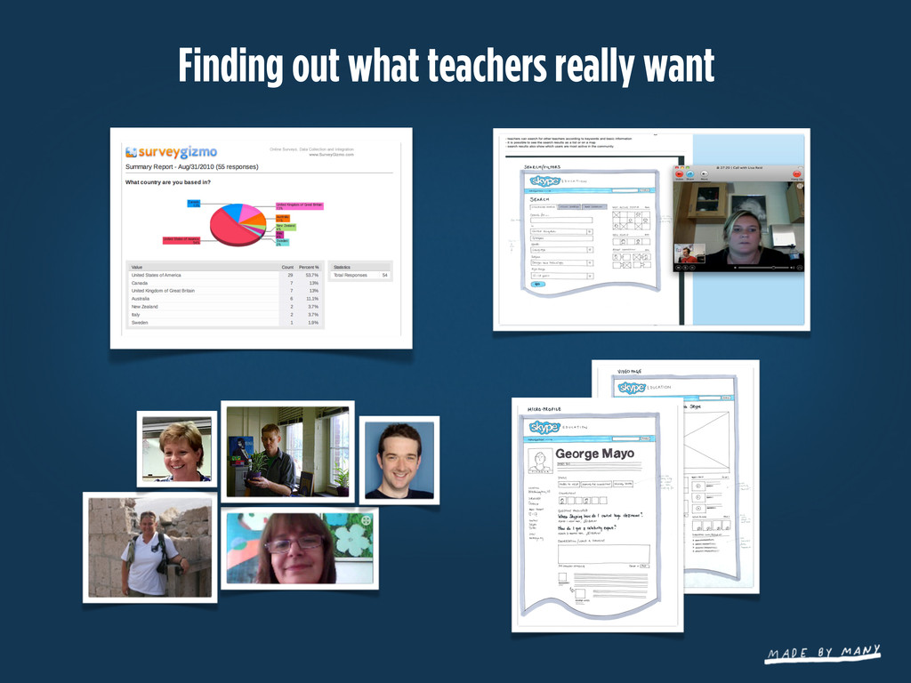 Finding out what teachers really want