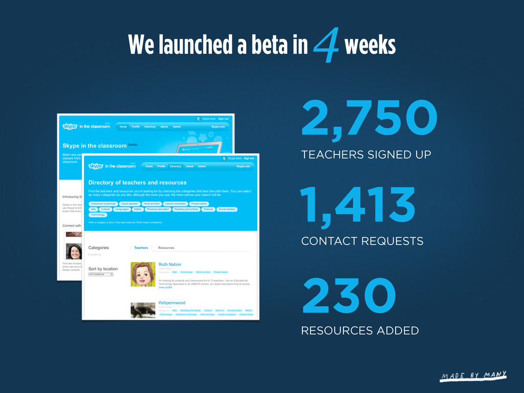 We launched a beta in 4 weeks 2,750 TEACHERS SI...